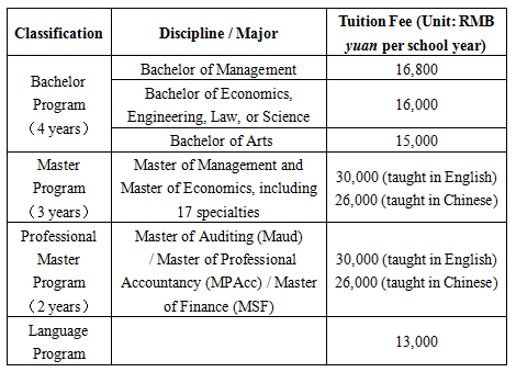 Nanjing Audit University Regulations on Payment of Tuition